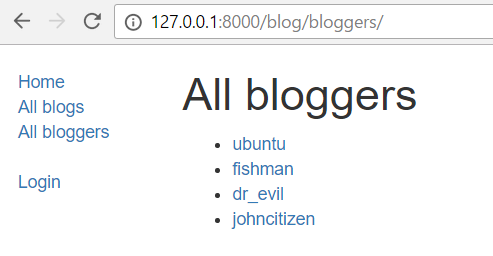 List of all bloggers